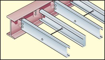 Typical C Channel Section Applications – Albion Sections